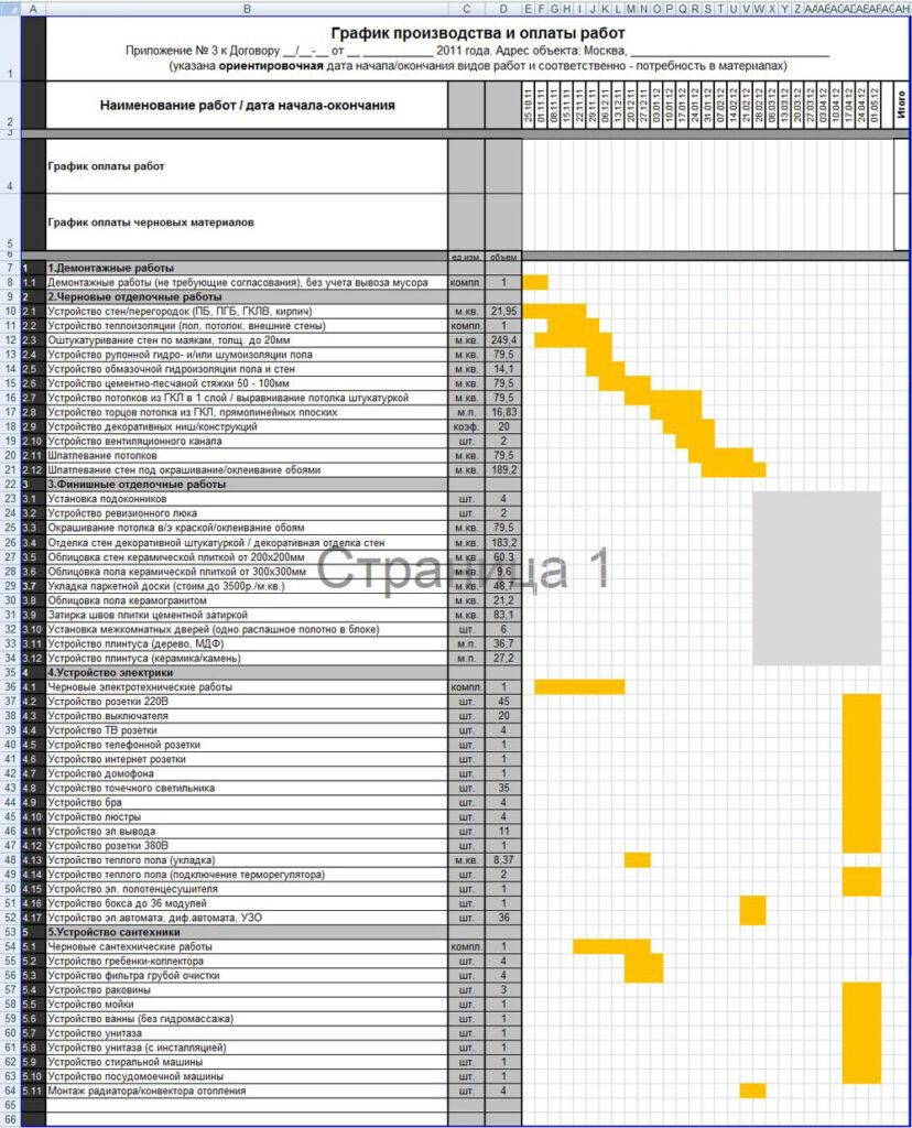 Картинка - График производства и оплаты работ