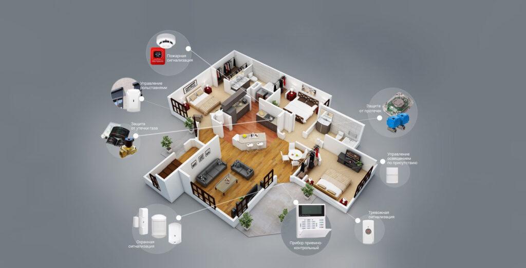 Картинка - 3D визуализация жилых помещений